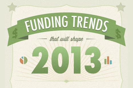 5 Future Venture Capital Trends | World Trends | Scoop.it