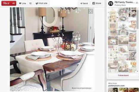 These E-Commerce Companies Are Seeing Lots of Referral Traffic From Pinterest | Pinterest | Scoop.it