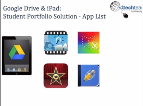 Create Digital Portfolio on iPad Using Google Drive ~ Educational Technology and Mobile Learning | APRENDIZAJE | Scoop.it
