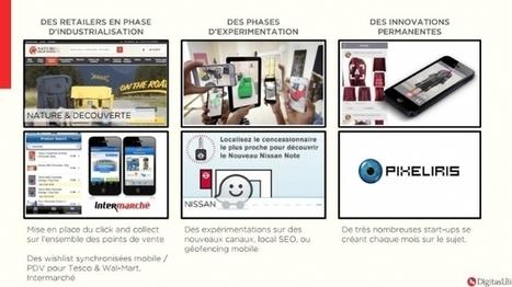 Diaporama | Les 6 leviers du responsive retail | Economie & Médias | Scoop.it