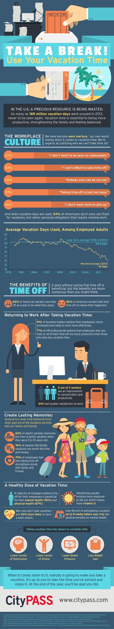 Why You Should Use Your Vacation Time [Infographic] | Tourism Innovation | Scoop.it