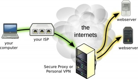 "Creating a ""Best VPNs"" list is impossible 
