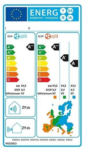 Connaissez vous la directive ErP Energy related Product ? Et si je vous dis COP EER ? | Actualités du secteur de l'énergie | Scoop.it