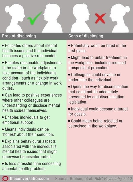 To disclose or not to disclose? Mental health issues in the workplace | Get Ready for Study and Work with NDCO | Scoop.it