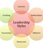 #RRHH Los componentes de la inteligencia emocional en los 6 estilos de liderazgo. | Making #love and making personal #branding #leadership | Scoop.it