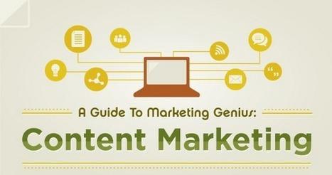 Voici pourquoi vous avez besoin du marketing de contenu ! | Communication Web | Scoop.it