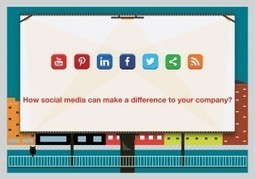 How social media can make a difference to your company? | Tricon Infotech Pvt Ltd | Information Technology | Scoop.it