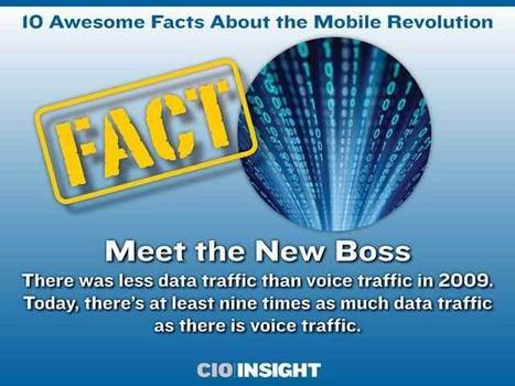 10 Awesome Facts About the Mobile Revolution | Mobile (Post-PC) in Higher Education | Scoop.it