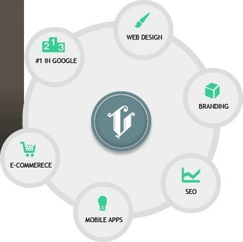 Best Web Design Ottawa Services Only At Citivine | Computer Technology | Scoop.it
