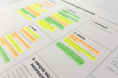 How to Make Use of the User Centered Design Canvas | Expertiential Design | Scoop.it