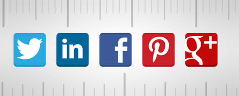 Are You Tracking the Right Metrics on Social Media? | MarketingHits | Scoop.it
