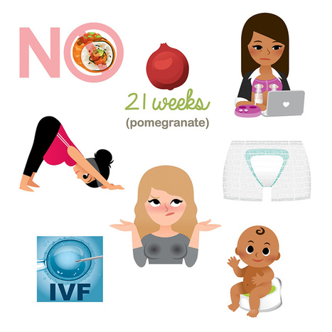 Mom Emojis Are Here, and We Don't Know How We Ever Texted Without Them | Maternal Child Nursing | Scoop.it