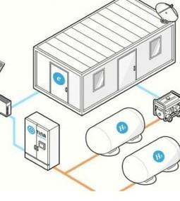Tina System: combinación de renovables e hidrógeno a presión | construccion sostenible | Scoop.it