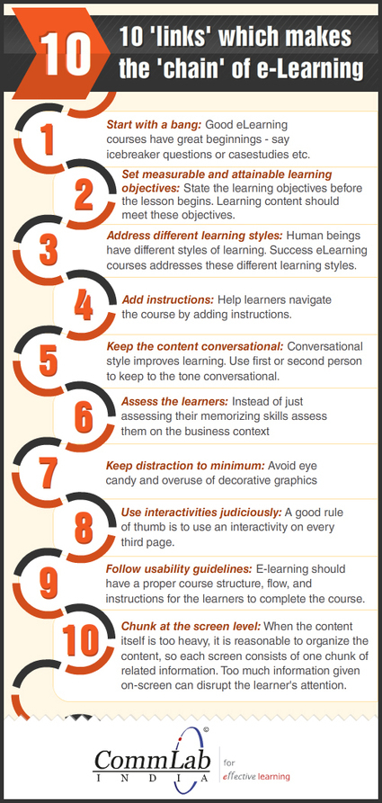 10 Tips For Effective eLearning - Infographic | Elearning | Scoop.it