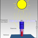 Theoretical Limit Of Solar Cell Efficiency Probably Broken | R.E.S Renewable Energy Sources | Scoop.it