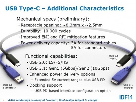 Reversible USB Type-C finally on its way, alongside USB 3.1's 10Gbit performance | ExtremeTech | Technology and Gadgets | Scoop.it
