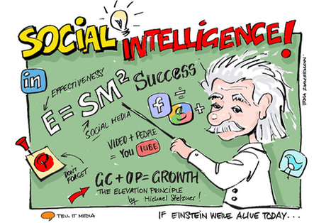 Social Intelligence | Social Business Evolution | Scoop.it