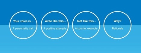A simple tool to guide tone of voice » GatherContent | Irresistible Content | Scoop.it
