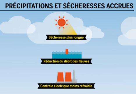 Comprendre le réchauffement climatique en 4minutes | COP21 | Scoop.it