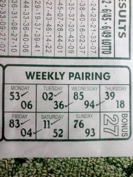 SEPT 22, 2015 PCSO LOTTO TIPS PHILIPPINE LOTTO TIPS — Philippine PCSO Results | Philippine PCSO Results | Scoop.it