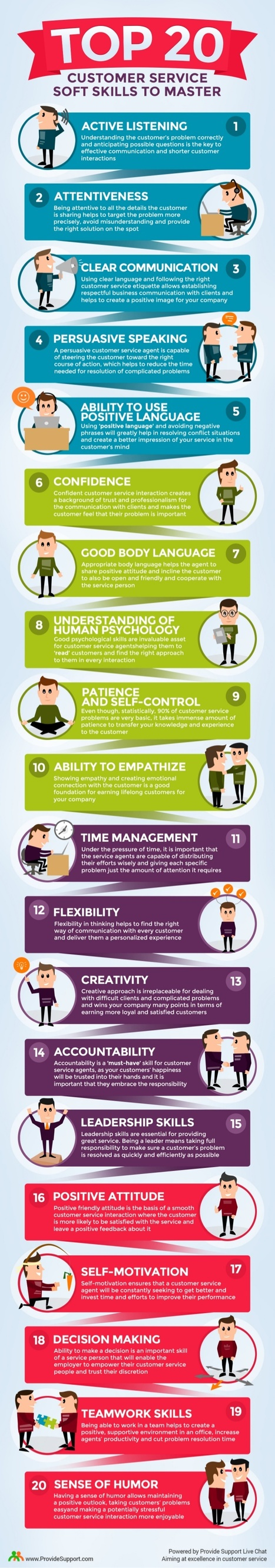 20 Critical Customer Service Skills All Sales Reps Should Master #Infographic | Great Infographics | Scoop.it