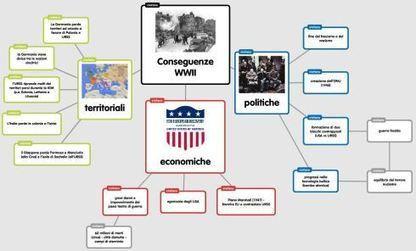 Conseguenze della Seconda Guerra mondiale - Mappa   Didattica   Scoop.it