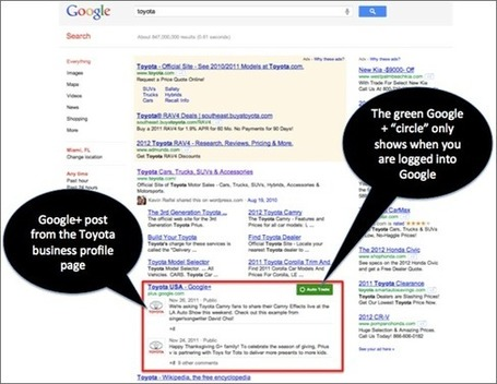Google+ Pages Showing in Google Search Results - Digital Inspiration | Content Strategy |Brand Development |Organic SEO | Scoop.it
