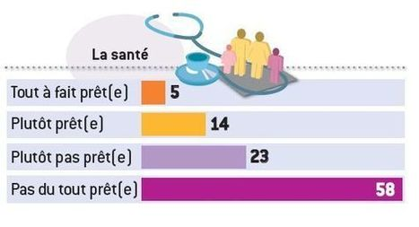 Objets connectés : les Français sont-ils prêts à fournir leurs données ... - L'Argus de l'Assurance | Assurance des personnes et des biens | Scoop.it