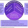 Aprendizaje y Cambio