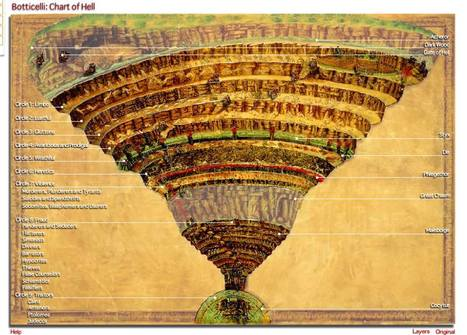Interactive Chart of Hell | Dante's Inferno | Scoop.it