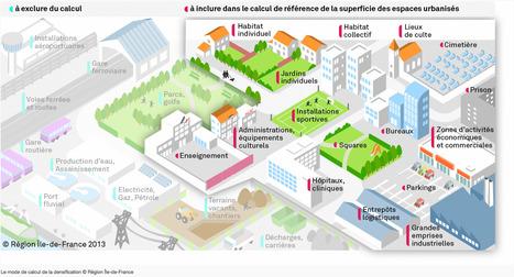 SCHÉMA DIRECTEUR Île-de-France 2030 : comment traduire des enjeux régionaux en orientations réglementaires ? | URBANmedias | Scoop.it