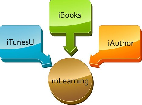 iTunes U and iAuthor may impact mLearning - sooner than you think? | Curtin iPad User Group | Scoop.it
