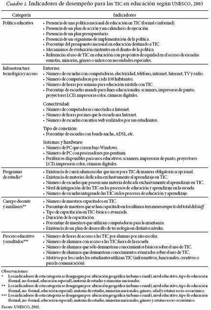Perfiles educativos - Infraestructura tecnológica y apropiación de las TIC en la Universidad Autónoma del Estado de Morelos: Estudio de caso   Creatividad, innovación y pensamiento divergente   Scoop.it