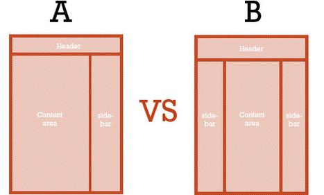 Tests AB pour Votre Site Internet, Attention aux Erreurs ! | WebZine E-Commerce &  E-Marketing - Alexandre Kuhn | Scoop.it
