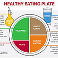 Harvard serves up its own 'Plate' | Nutrition, Food Safety and Food Preservation | Scoop.it