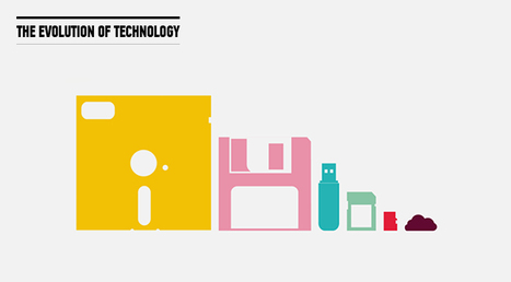 The Evolution of Technology | omnia mea mecum fero | Scoop.it