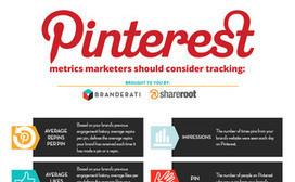 Pinning Your Brand: 6 Tips for Choosing Pinterest Board Names   Pinterest   Scoop.it