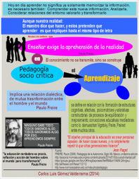 La Infografía | Curioso de las TIC´s y el E-learning | Scoop.it