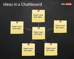 Free Concept Idea Presentation Template for PowerPoint with Post-It in Chalkboard | My own topic | Scoop.it