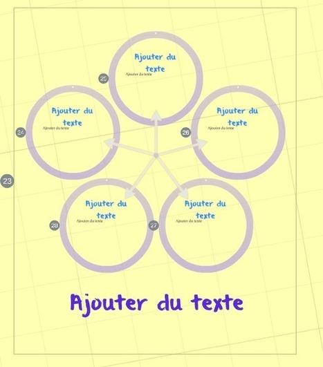 Prezi: une nouvelle interface plus intuitive pour vos présentations ... | Mind Mapping (et autres techniques similaires) | Scoop.it