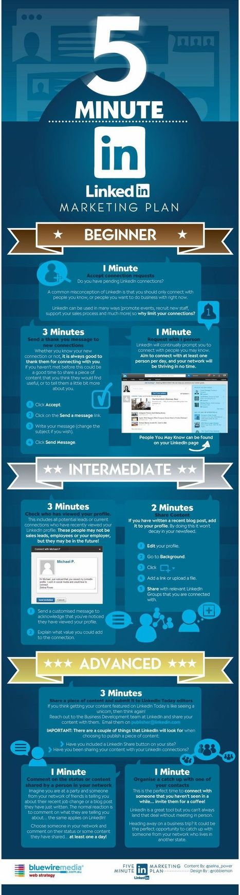 5 Minute in Linkedin Marketing Plan [Infographic] - Blue Wire Media | cool tech tools | Scoop.it