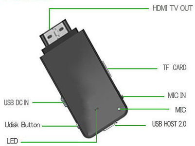 Droid Stick KVD-13 Another Low Cost Android mini-PC   Embedded Systems News   Scoop.it