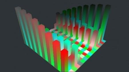 "Google's ""Quantum Computing Playground"" lets you fiddle with quantum algorithms   GizMag.com   Diseñar es vivir con inspiración   Scoop.it"