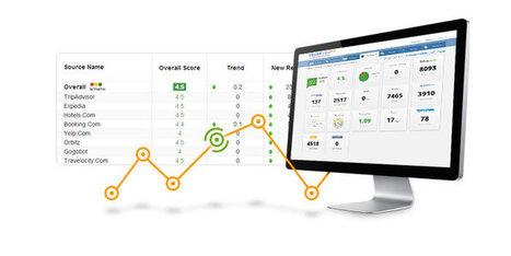 Herramientas gratuitas para medir la actividad en redes sociales | Social Media | Scoop.it