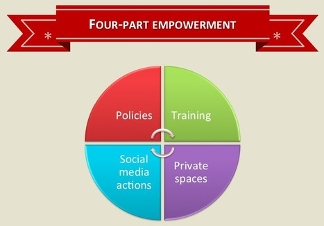 Moving From Stakeholder To Network Weaver   Social Media Strategy for Nonprofits and Businesses   networks and network weaving   Scoop.it