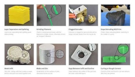 Bookmark This: The Best 3D Print Troubleshooting Guide | Make: | Elearning and Mlearning Topics | Scoop.it