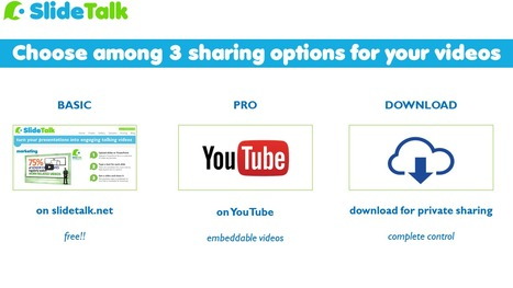 The SlideTalk blog: How to pick a publishing and sharing option   SlideTalk's eLearning Watch   Scoop.it