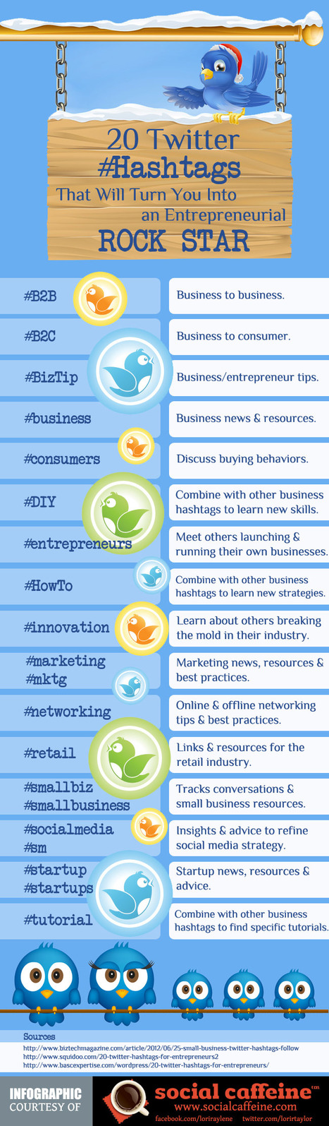 20 Twitter Hashtags That Will Turn You Into an Entrepreneurial Rock Star (Infographic) | MarketingHits | Scoop.it