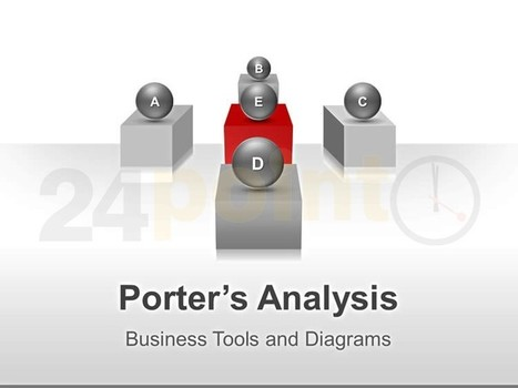 Porter's Analysis - PowerPoint Slides | PowerPoint Presentation Tools and Resources | Scoop.it