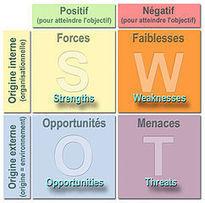 Stratégie digitale   CommunityManagementActus   Scoop.it